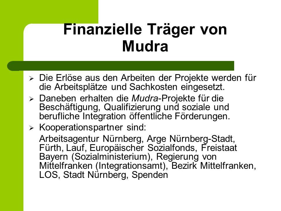 Finanzielle Träger von Mudra
