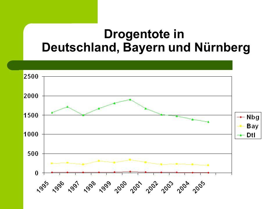 Drogentote in Deutschland, Bayern und Nürnberg