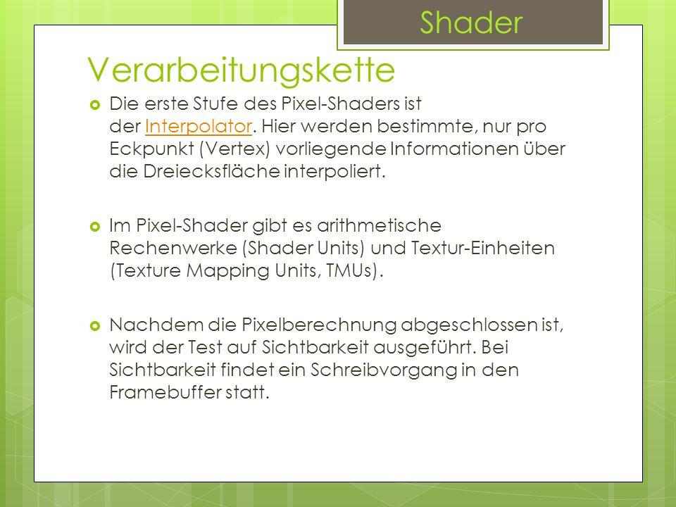 Verarbeitungskette Shader