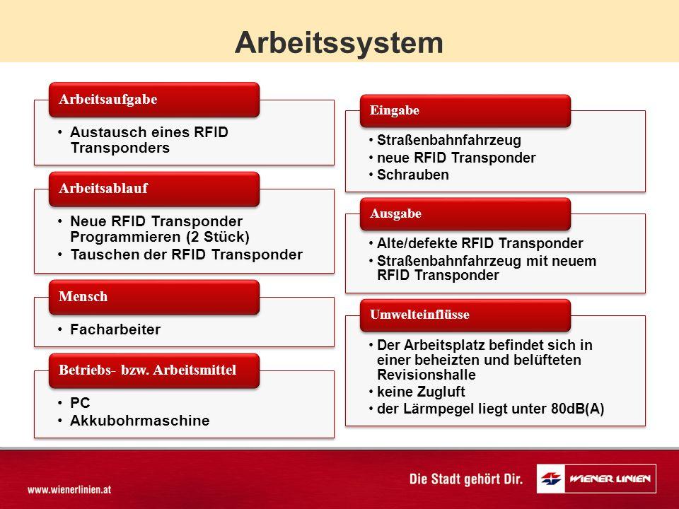 Arbeitssystem Austausch eines RFID Transponders Arbeitsaufgabe