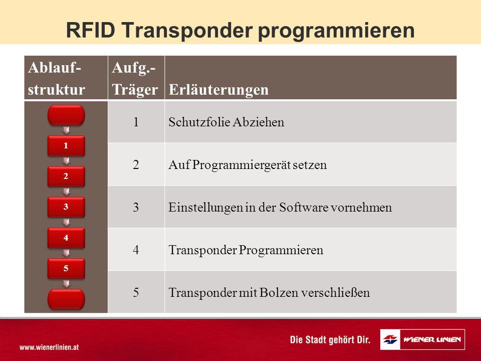 RFID Transponder programmieren