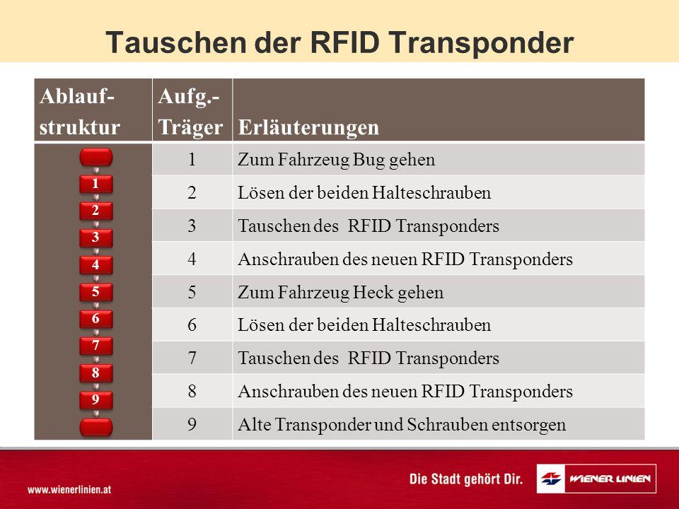 Tauschen der RFID Transponder