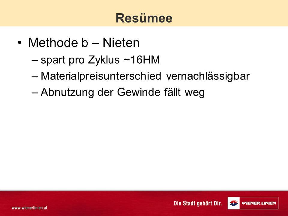 Resümee Methode b – Nieten spart pro Zyklus ~16HM