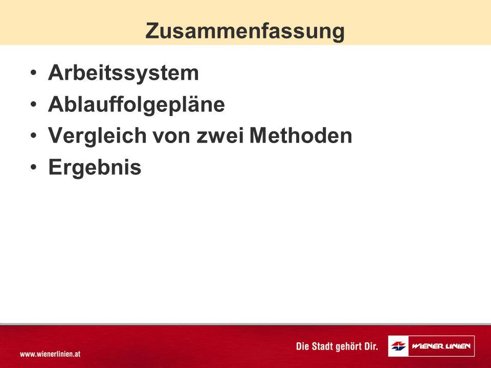 Zusammenfassung Arbeitssystem Ablauffolgepläne Vergleich von zwei Methoden Ergebnis