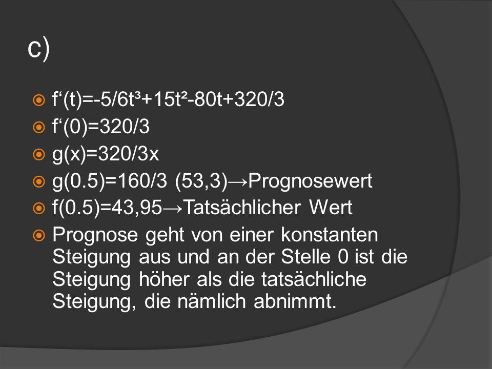 c) f'(t)=-5/6t³+15t²-80t+320/3 f'(0)=320/3 g(x)=320/3x