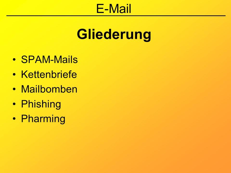 Gliederung SPAM-Mails Kettenbriefe Mailbomben Phishing Pharming