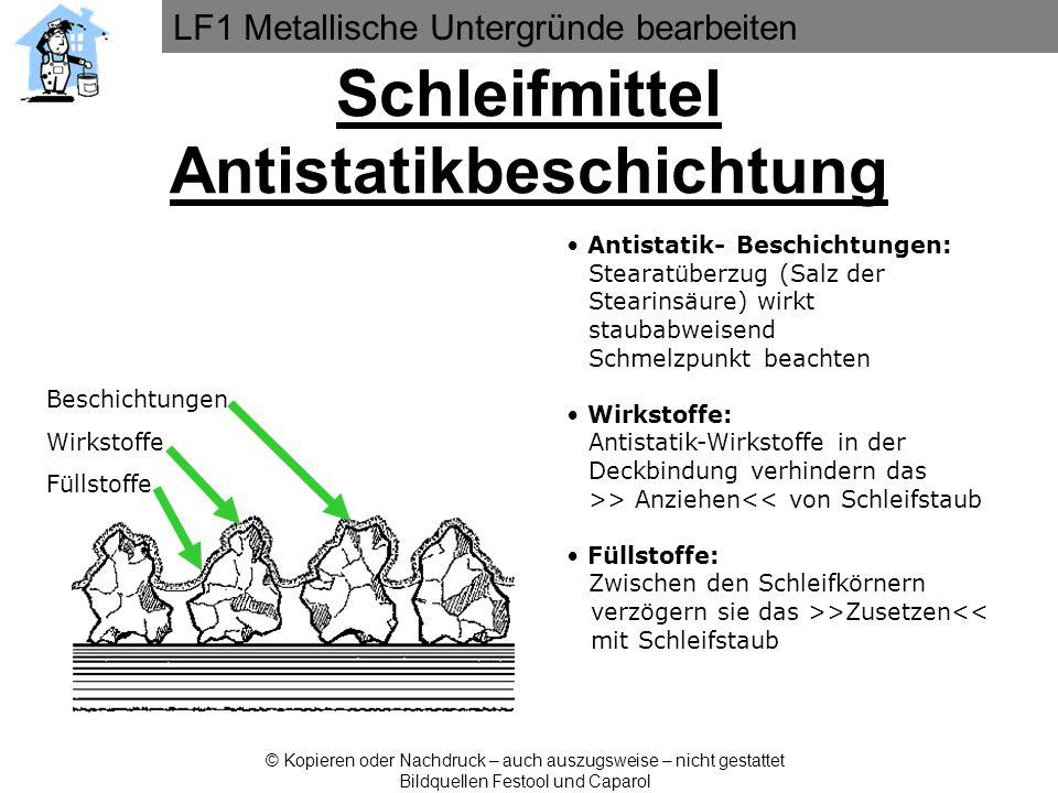 Schleifmittel Antistatikbeschichtung