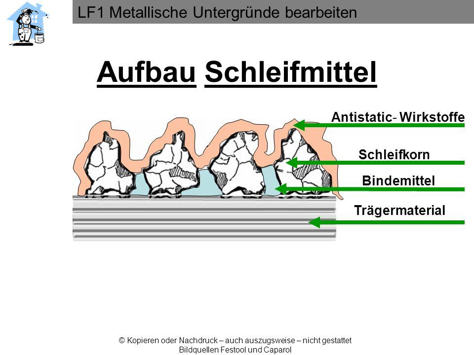 Aufbau Schleifmittel Antistatic- Wirkstoffe Schleifkorn Bindemittel