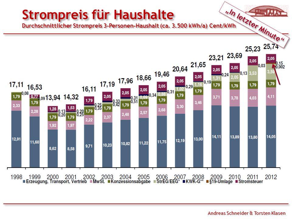 Strompreis für Haushalte Durchschnittlicher Strompreis 3-Personen-Haushalt (ca. 3.500 kWh/a) Cent/kWh