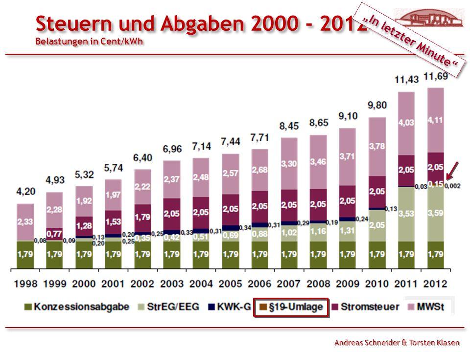 Steuern und Abgaben 2000 - 2012 Belastungen in Cent/kWh