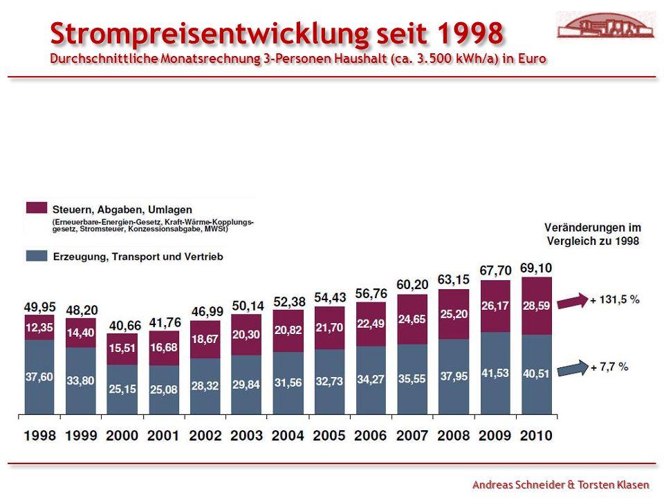Strompreisentwicklung seit 1998 Durchschnittliche Monatsrechnung 3-Personen Haushalt (ca. 3.500 kWh/a) in Euro