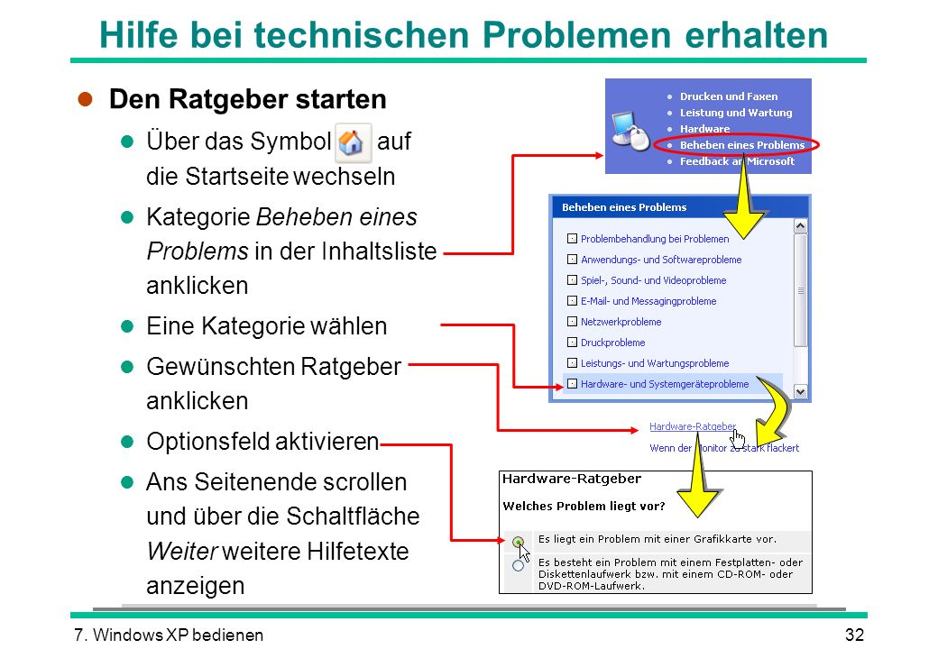 Hilfe bei technischen Problemen erhalten
