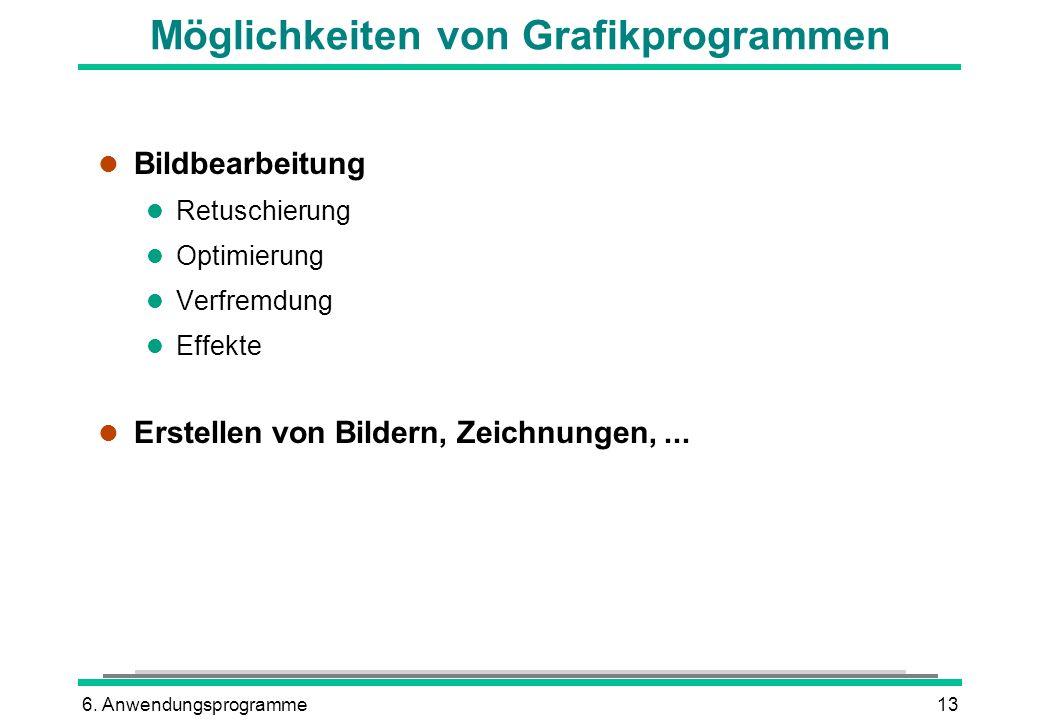 Möglichkeiten von Grafikprogrammen