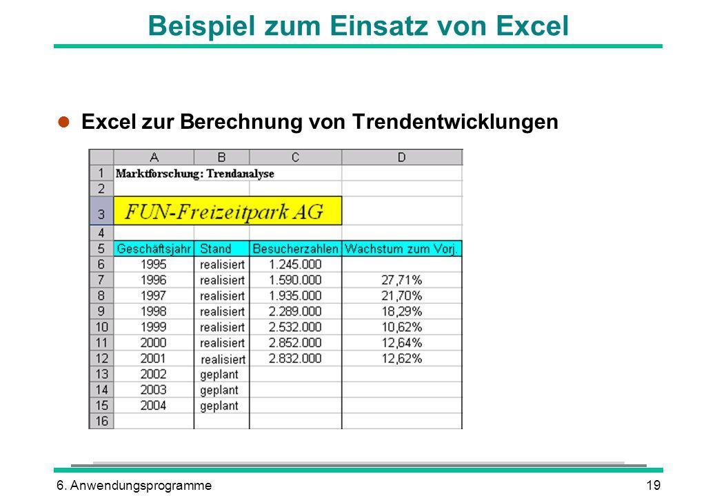 Beispiel zum Einsatz von Excel