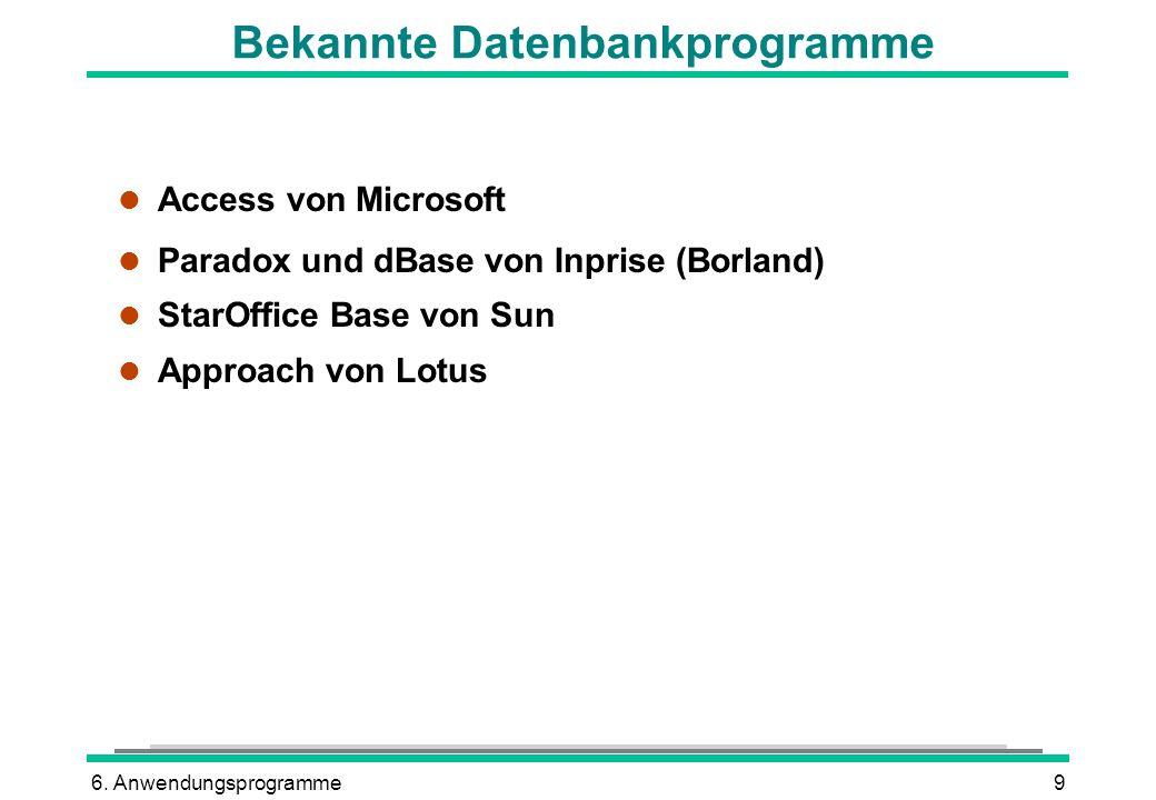 Bekannte Datenbankprogramme