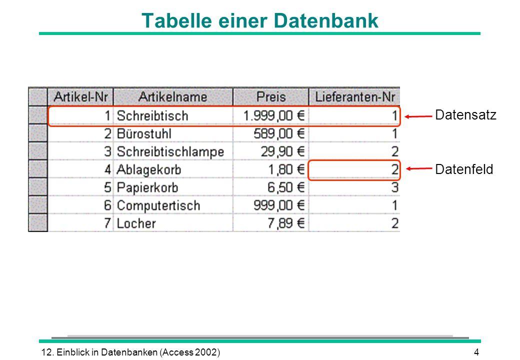 Tabelle einer Datenbank