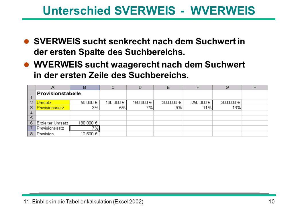 Unterschied SVERWEIS - WVERWEIS