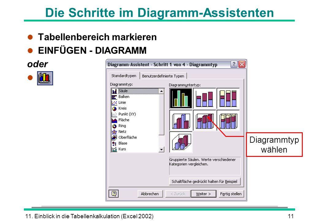 Die Schritte im Diagramm-Assistenten