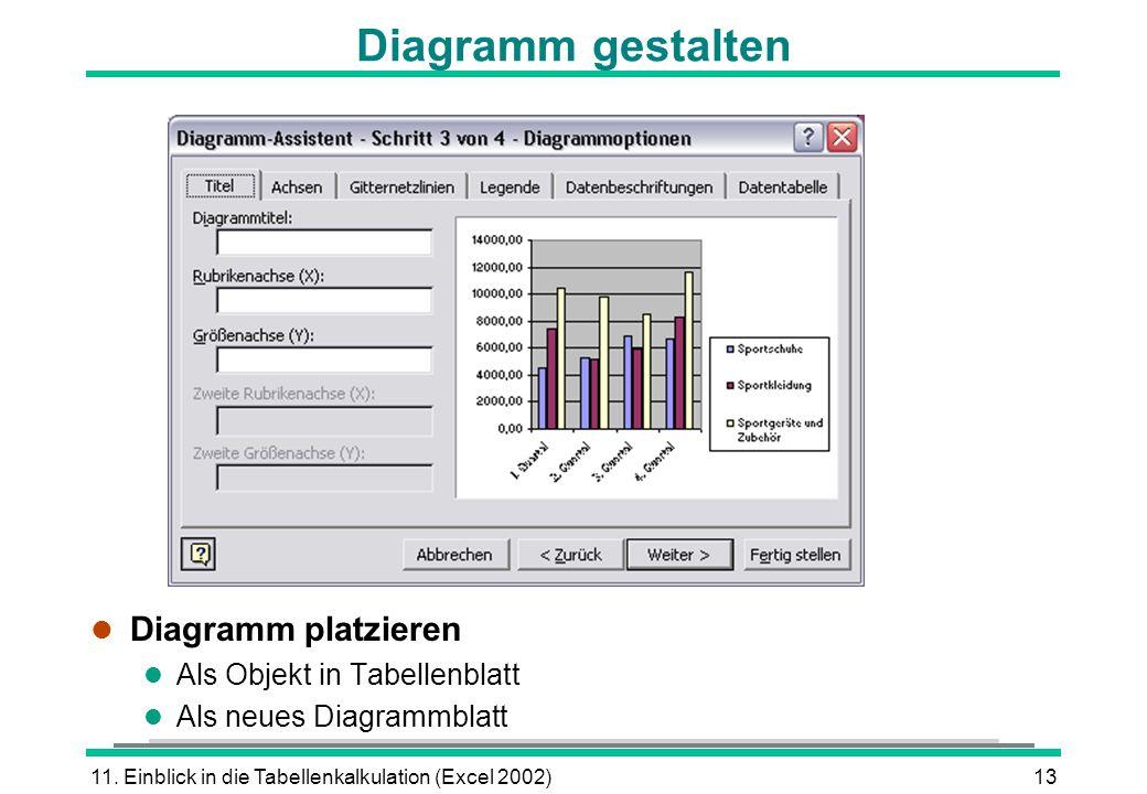 Diagramm gestalten Diagramm platzieren Als Objekt in Tabellenblatt