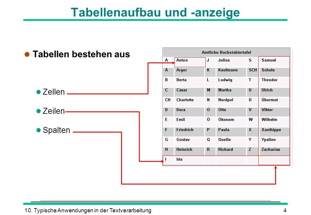Tabellenaufbau und -anzeige