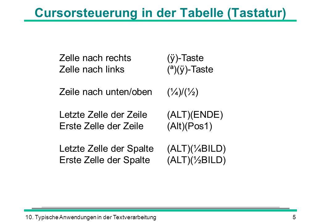Cursorsteuerung in der Tabelle (Tastatur)