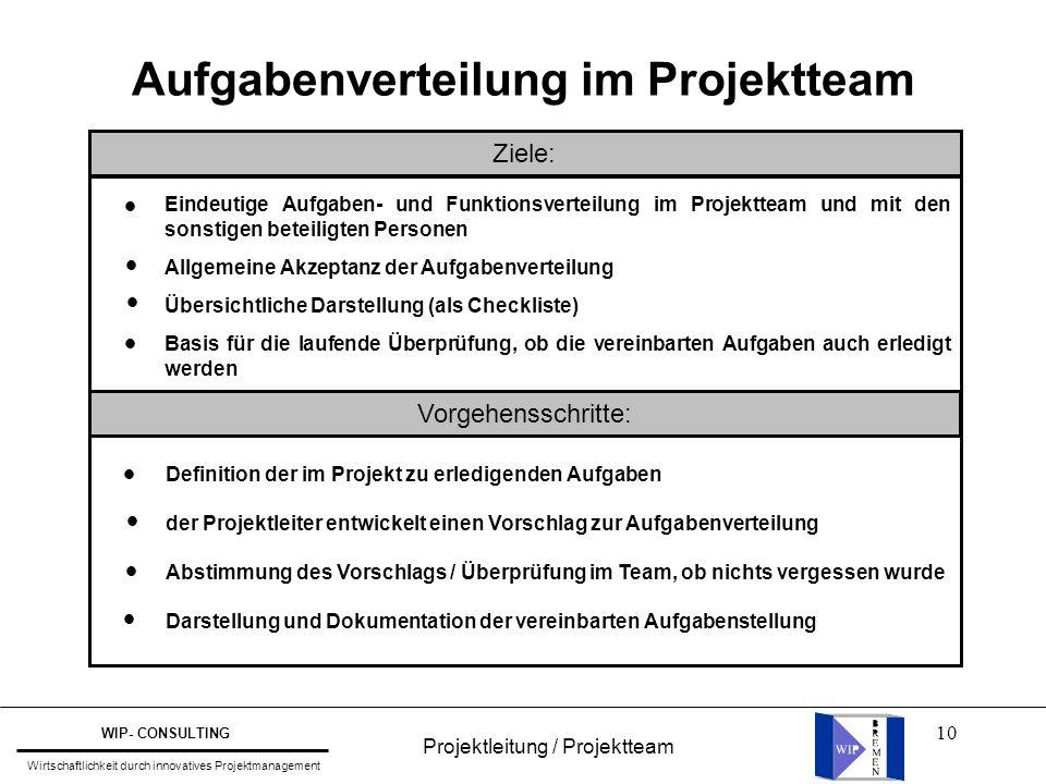 Aufgabenverteilung im Projektteam