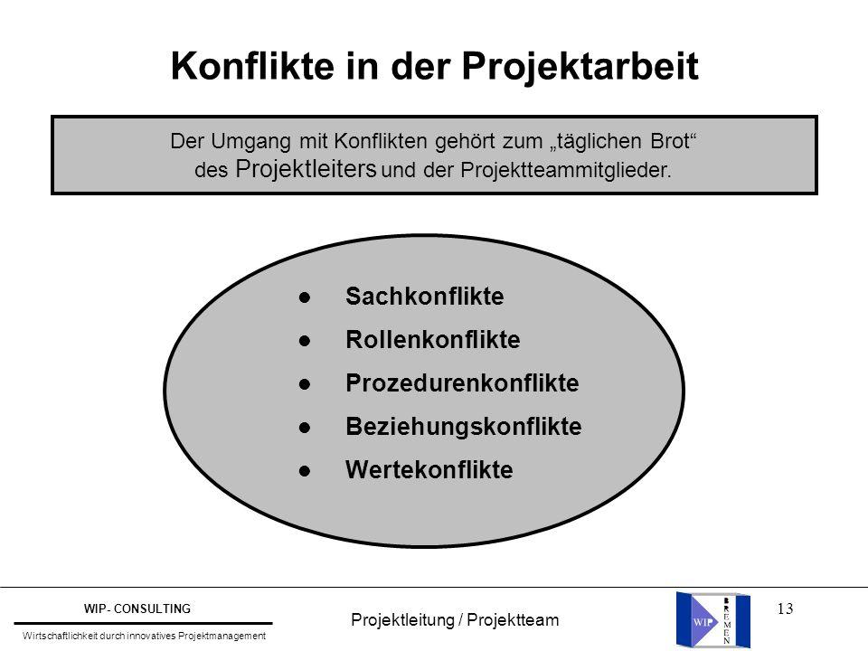 Konflikte in der Projektarbeit