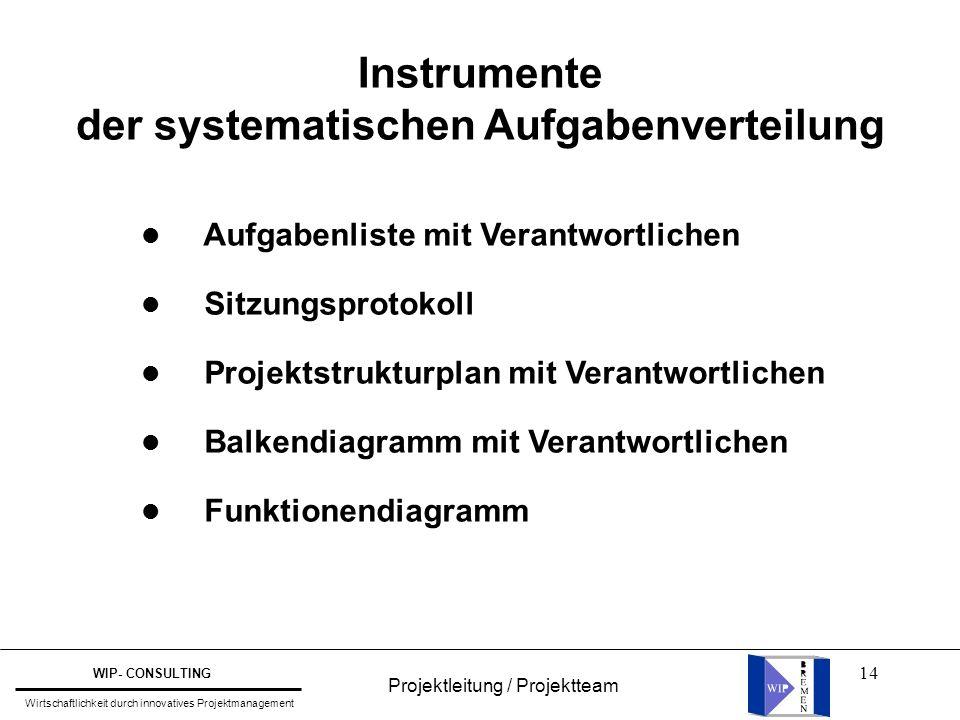 der systematischen Aufgabenverteilung