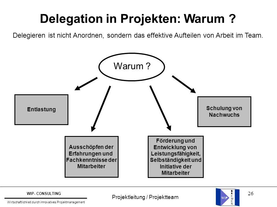 Delegation in Projekten: Warum