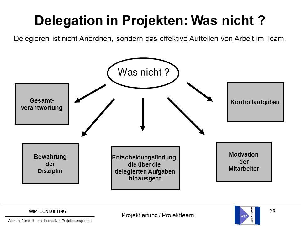 Delegation in Projekten: Was nicht Entscheidungsfindung,