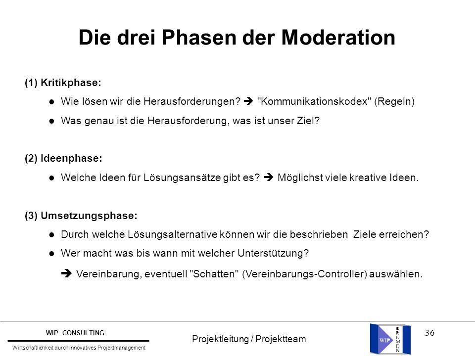 Die drei Phasen der Moderation
