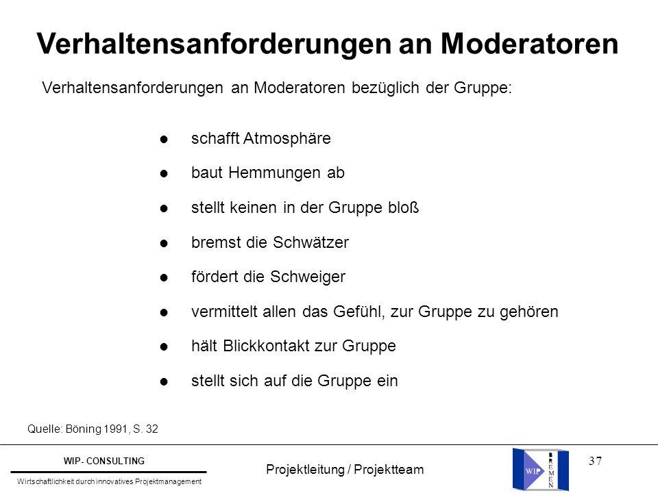 Verhaltensanforderungen an Moderatoren