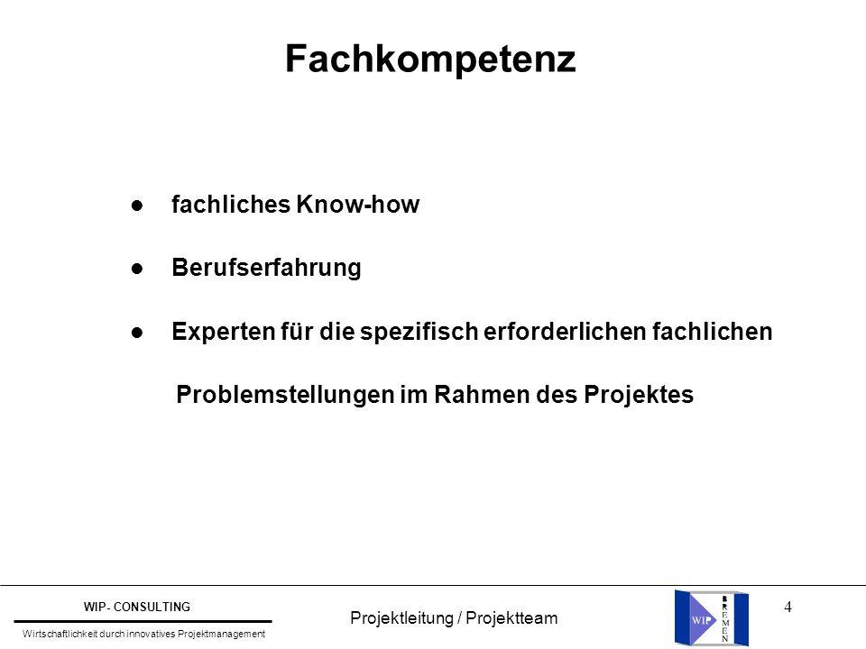 Projektleitung / Projektteam