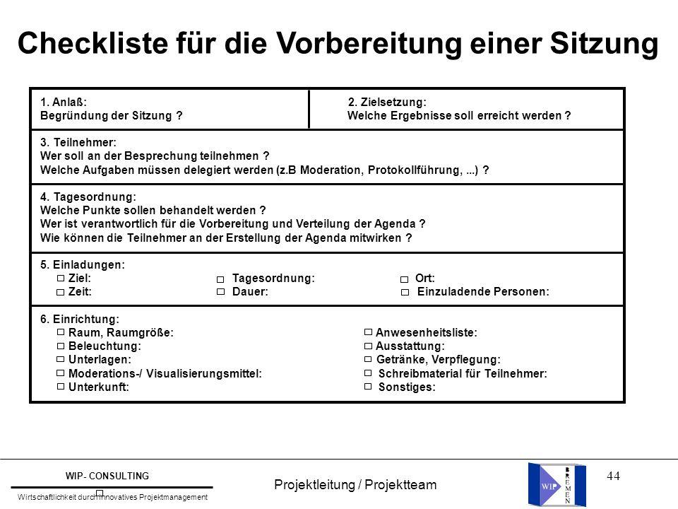 Checkliste für die Vorbereitung einer Sitzung