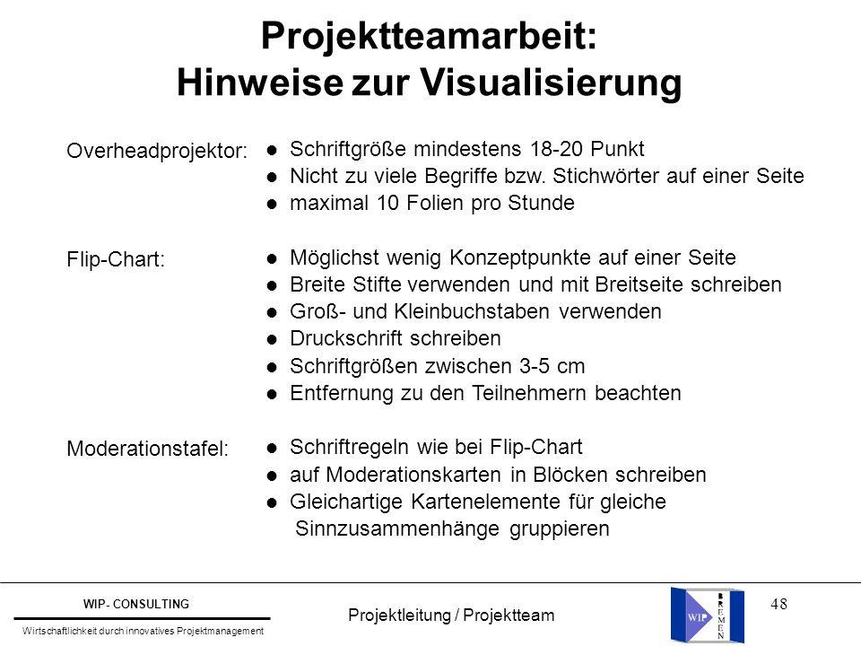 Hinweise zur Visualisierung