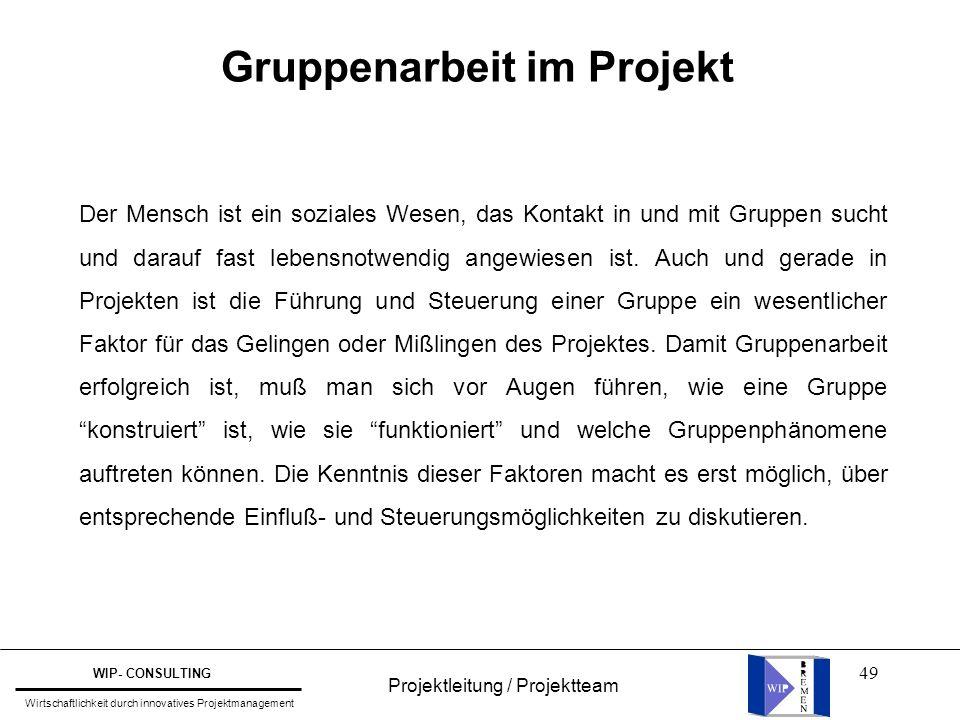 Gruppenarbeit im Projekt