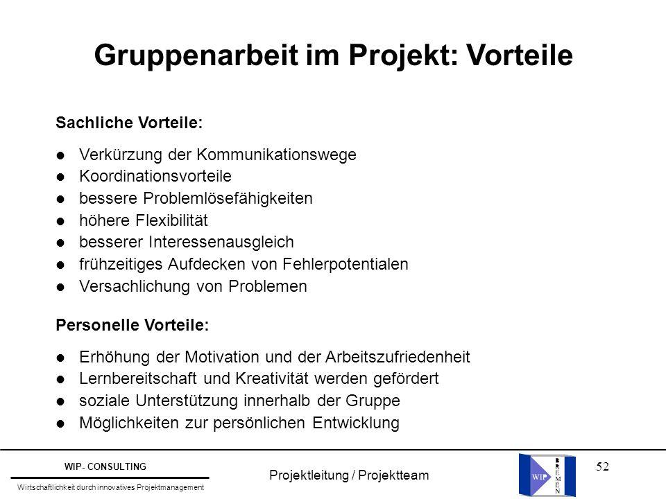 Gruppenarbeit im Projekt: Vorteile