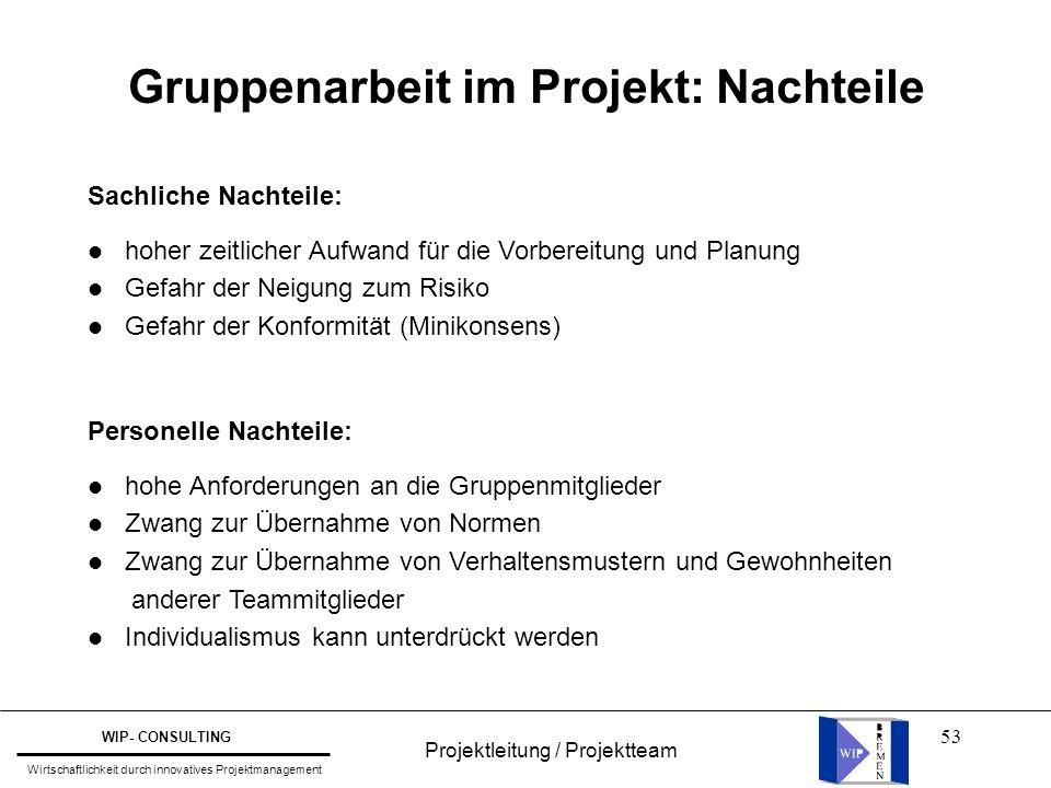 Gruppenarbeit im Projekt: Nachteile