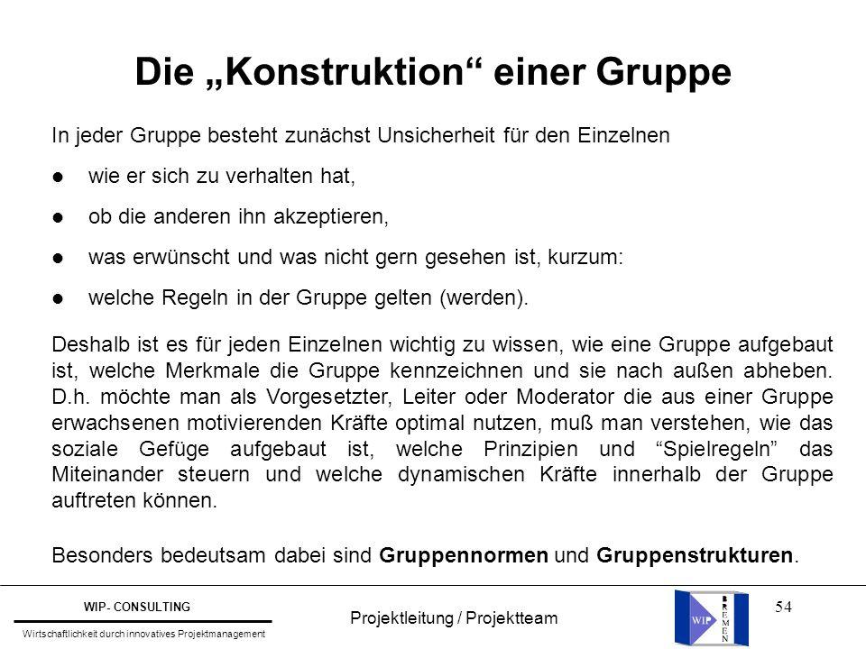 """Die """"Konstruktion einer Gruppe"""