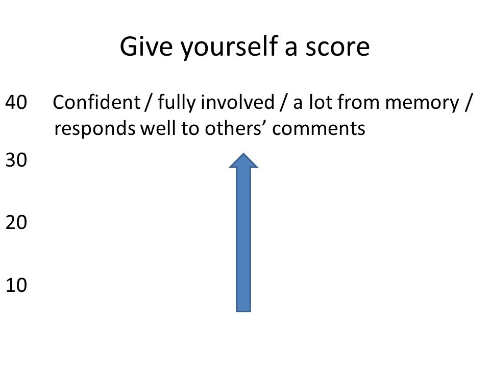 Give yourself a score Confident / fully involved / a lot from memory / responds well to others' comments.
