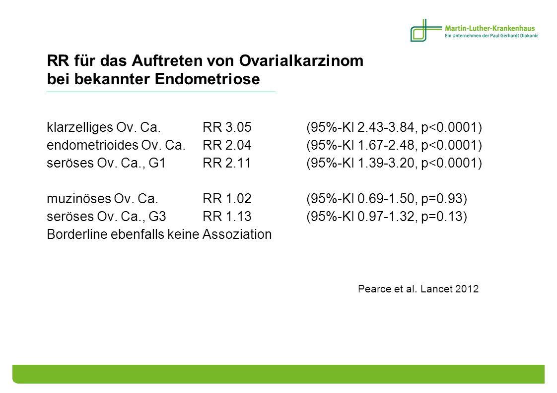 RR für das Auftreten von Ovarialkarzinom bei bekannter Endometriose