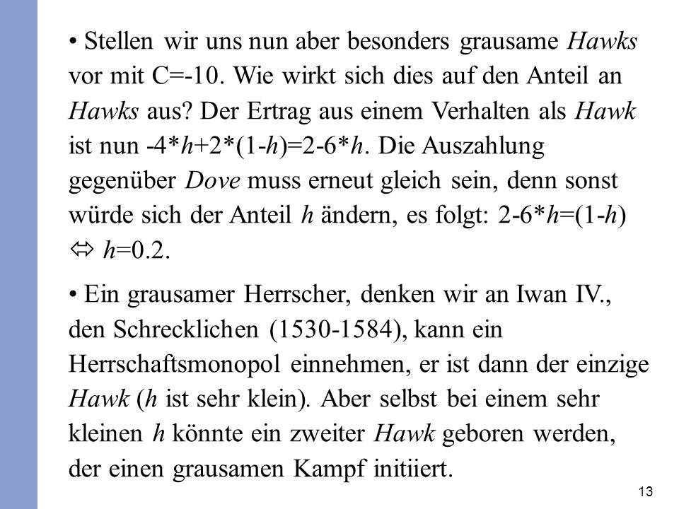 Stellen wir uns nun aber besonders grausame Hawks vor mit C=-10