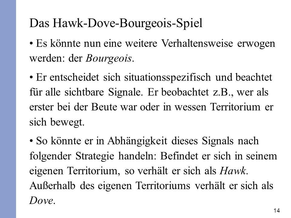 Das Hawk-Dove-Bourgeois-Spiel