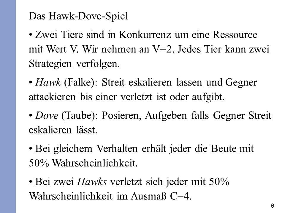 Das Hawk-Dove-Spiel Zwei Tiere sind in Konkurrenz um eine Ressource mit Wert V. Wir nehmen an V=2. Jedes Tier kann zwei Strategien verfolgen.