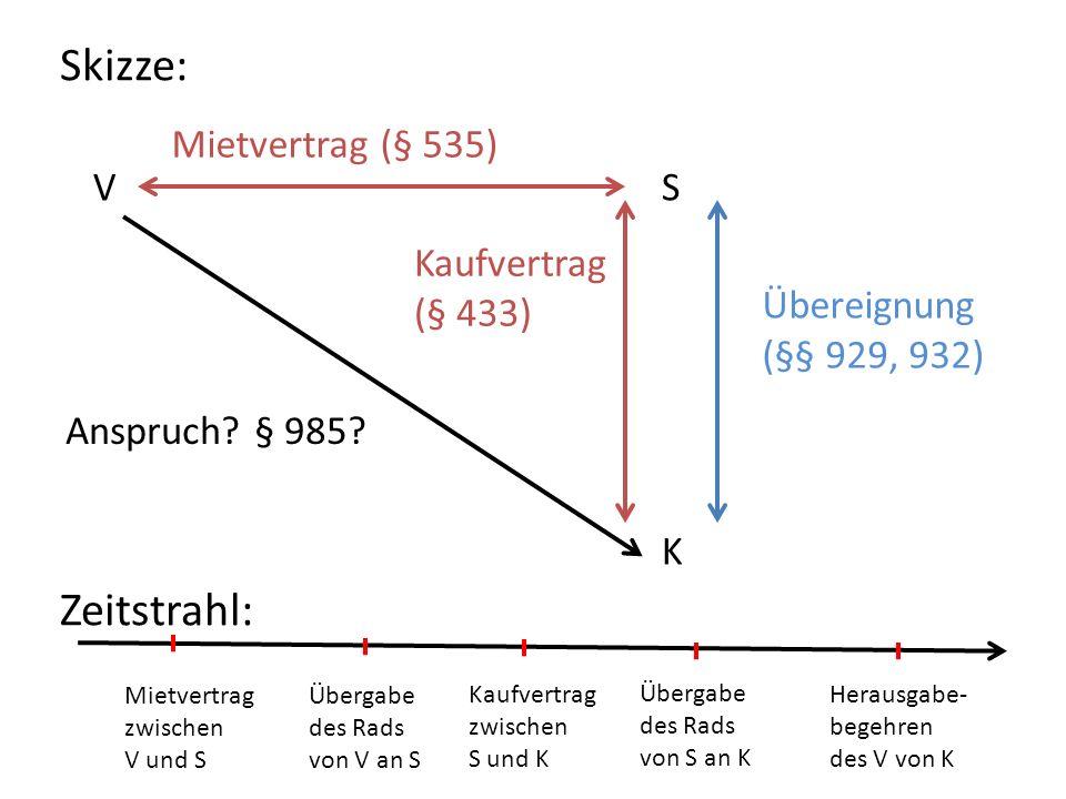 Skizze: Zeitstrahl: Mietvertrag (§ 535) V S Kaufvertrag (§ 433)