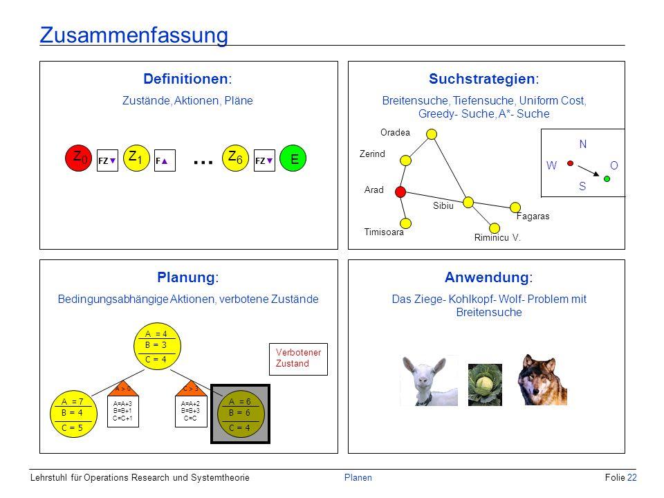 Zusammenfassung … E Definitionen: Suchstrategien: Planung: Anwendung: