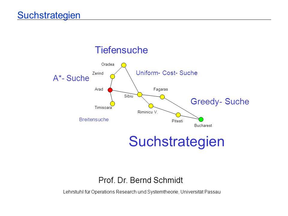 Suchstrategien Tiefensuche Suchstrategien Greedy- Suche A*- Suche