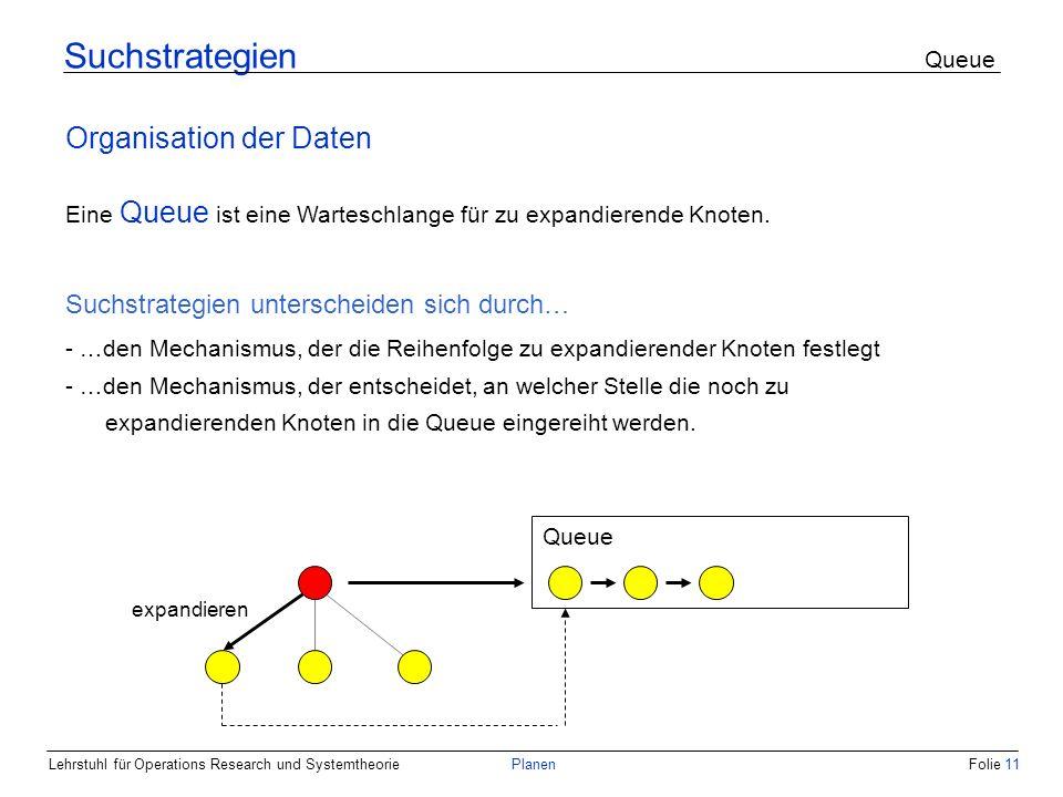 Suchstrategien Queue Organisation der Daten