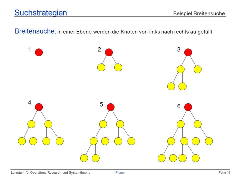 Suchstrategien Beispiel Breitensuche