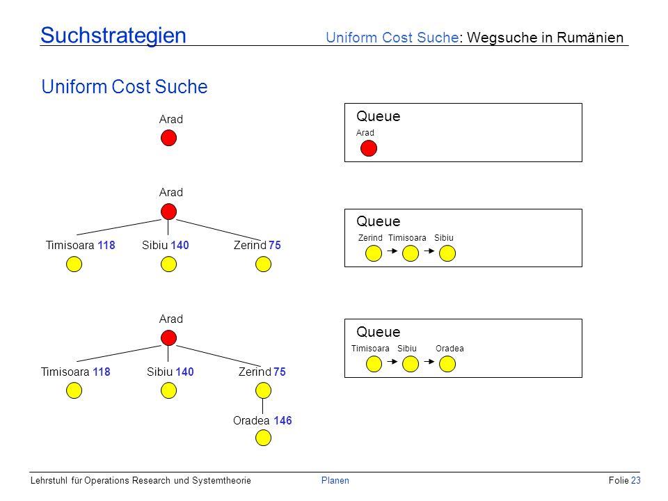Suchstrategien Uniform Cost Suche: Wegsuche in Rumänien
